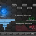 Predictive Analytics Financial Dashboard
